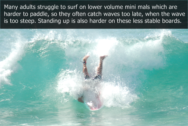 Choosing A Surfboard Surfunation